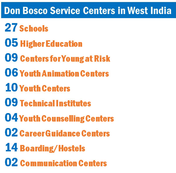 Don Bosco Service Center in West